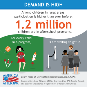 Graphic Courtesy of Afterschool Alliance
